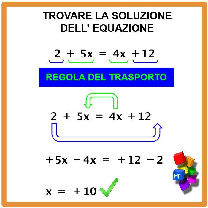 Come si risolve un'equazione di primo grado