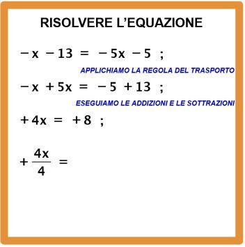 Come trovare la soluzione di un equazione