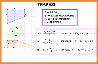 formule geometria