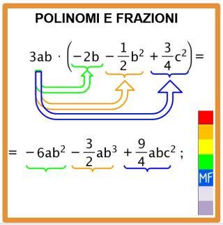 polinomi e frazioni