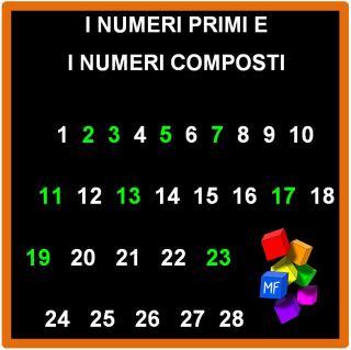 numeri primi e composti