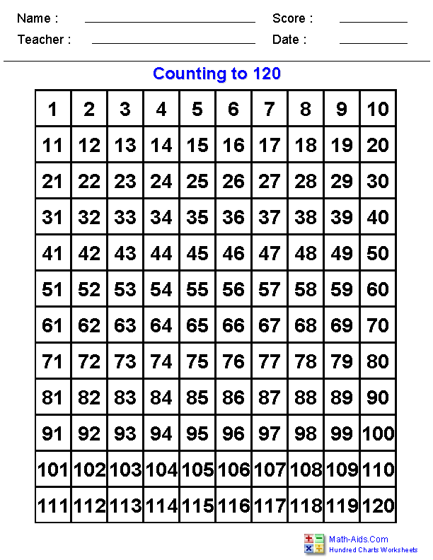 It's just a graphic of Printable Hundred Grid in editable