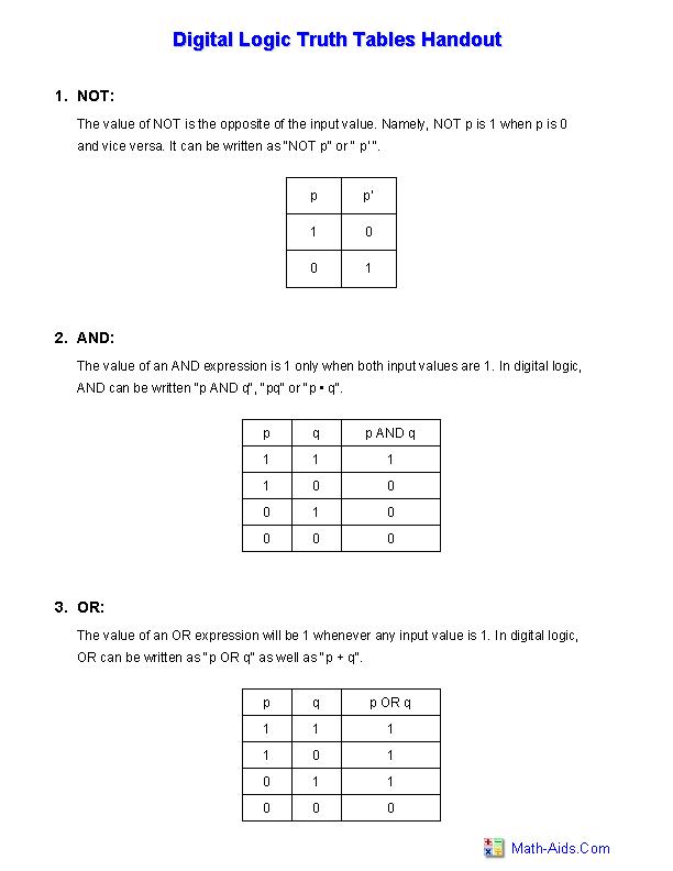 Logic Worksheets