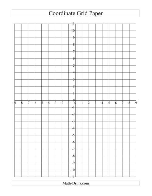 Free Worksheet Coordinate Plane Worksheets coordinate plane template para hombres 2015 mairin villanueva new grid paper large a integers worksheet