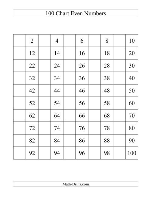 Worksheet Blank 100 Chart For Kindergarten blank 100 chart template counting by 2s worksheet hundreds and
