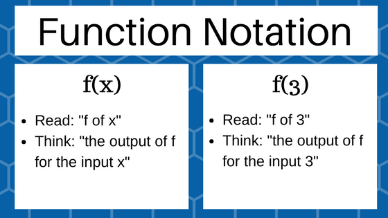 "read function notation as ""function name of the input"". Here f(x) is read ""f of x"" and represents the output corresponding to the input x."