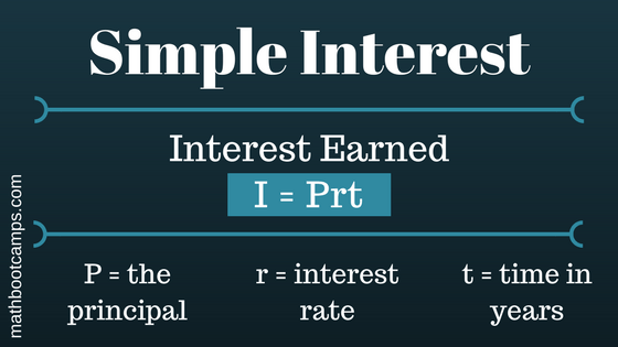 graphic showing the simple interest formula for interest earned