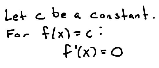 the-derivative-of-a-constant-or-number
