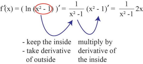 Second example of finding the derivative using the chain rule. The derivative of ln of x squared minus 1 is one over x squared minus 1 times the derivative of x squared minus 1.