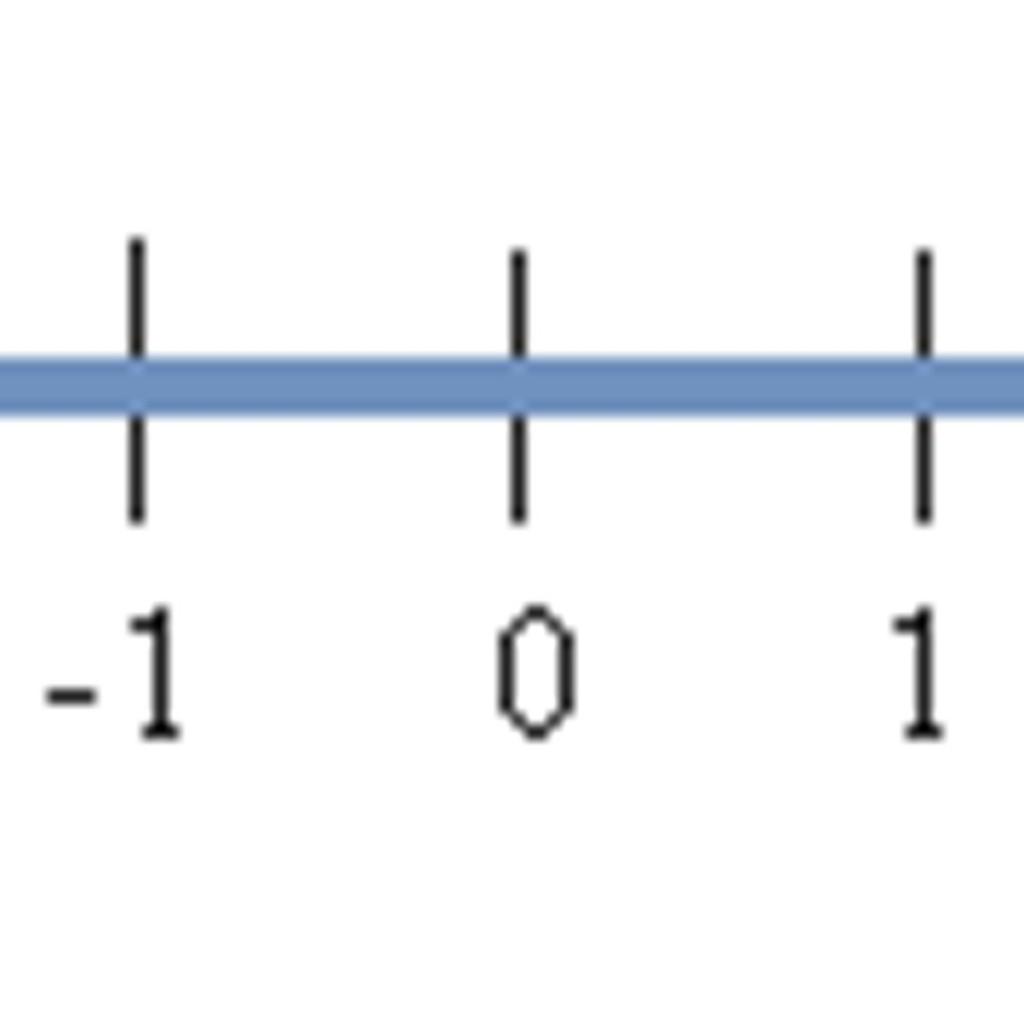 Half Closed Interval Example