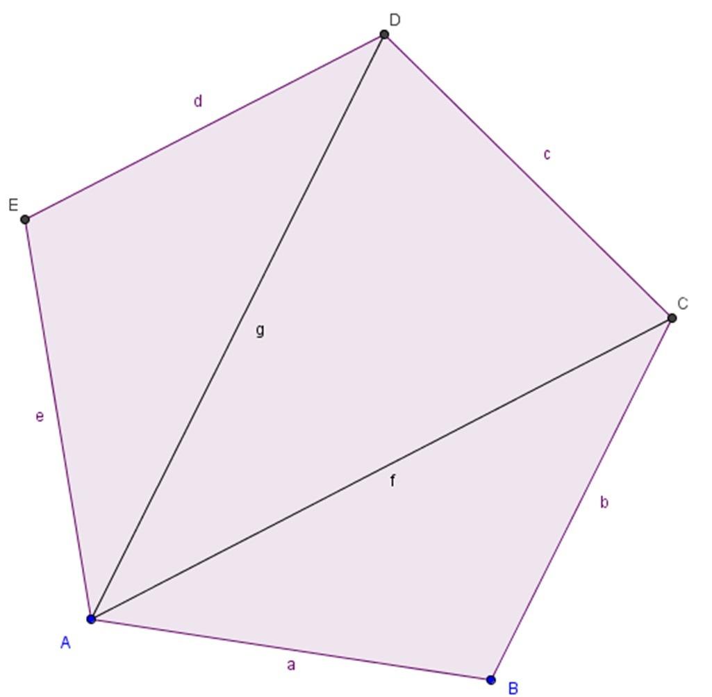 Diagonals Of Pentagon