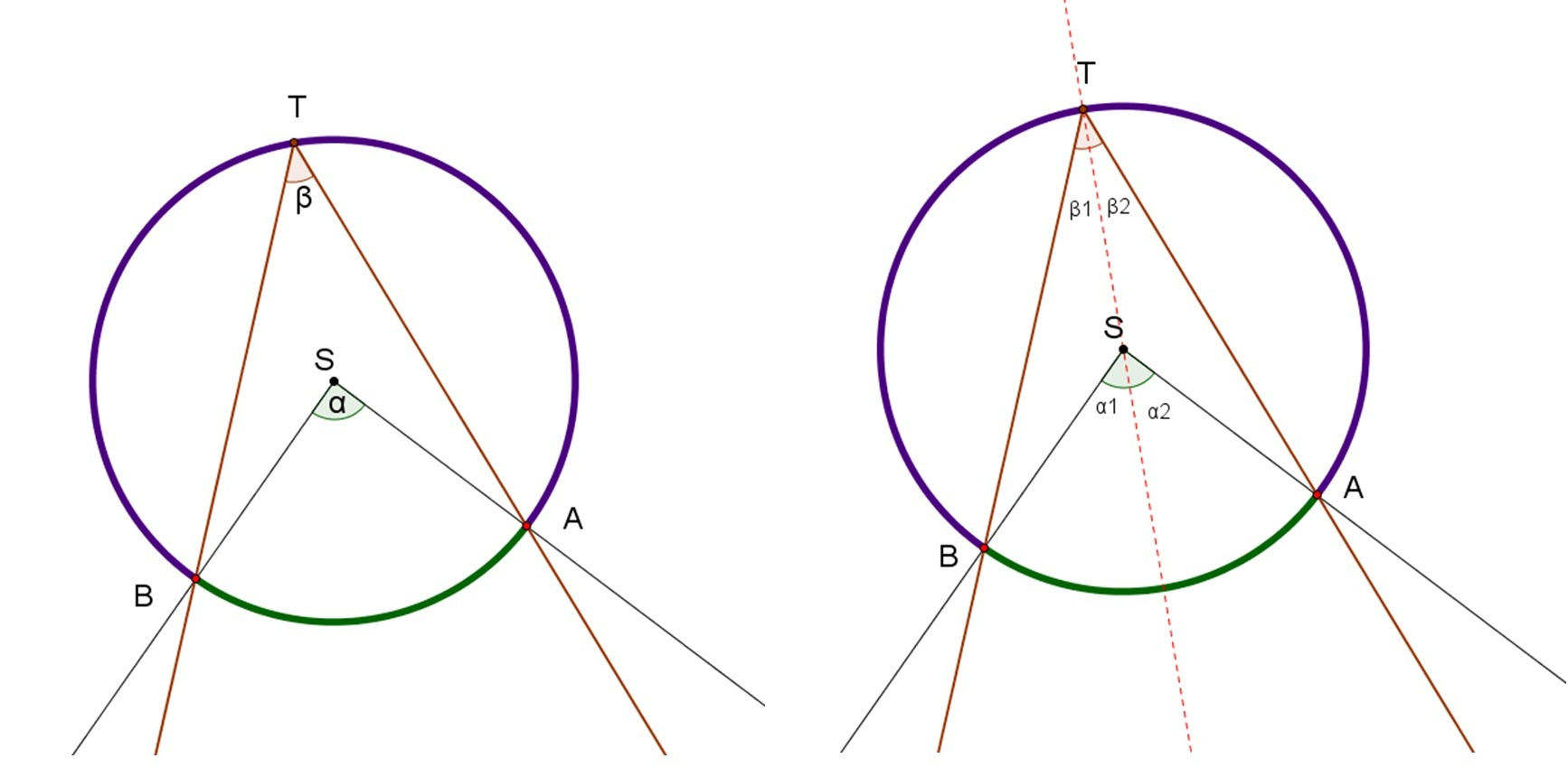 Center Lies Within Inscribed Angle