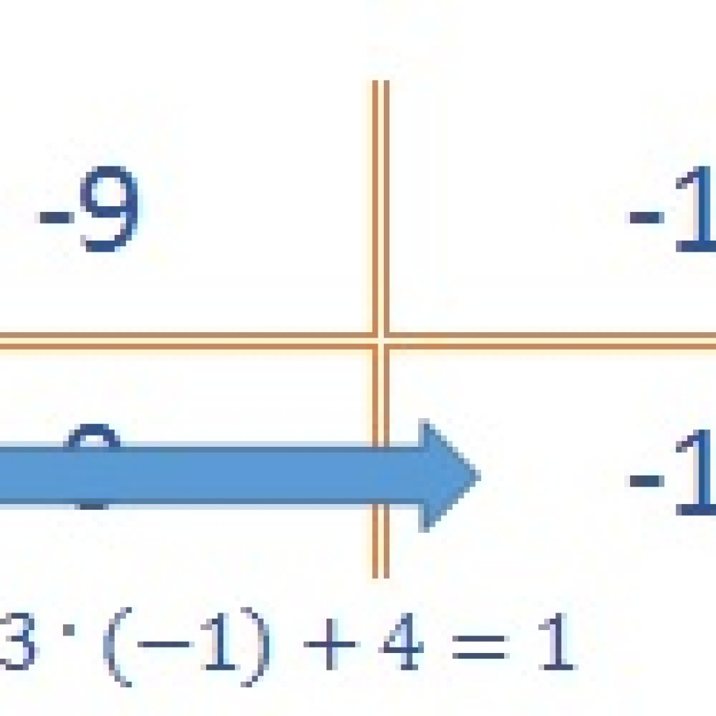 Polynomial Functions4