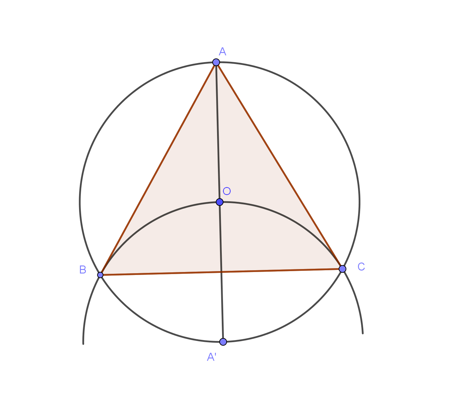 Constructing Regular Polygons