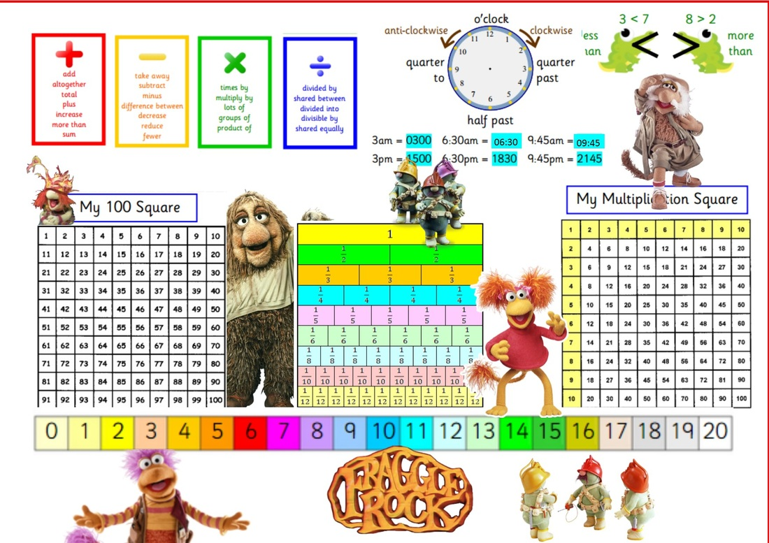 Maths Addition Game Ks2