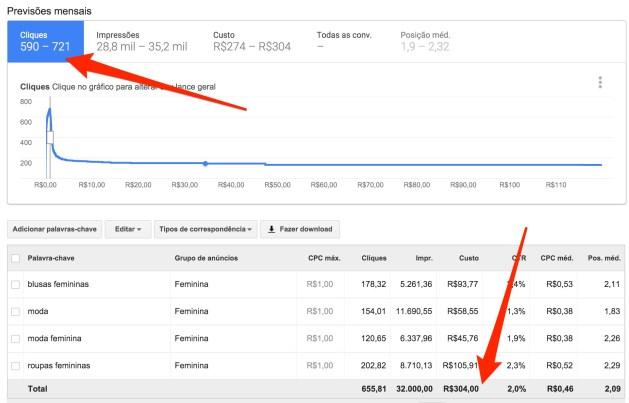 Planejador_de_palavras-chave_-_Google_AdWords