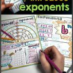 Introducing Exponents A Complete Free Lesson And Stations
