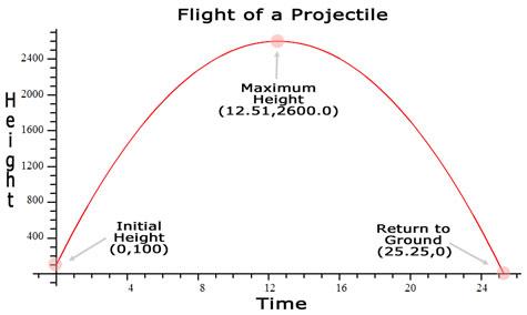 https://i2.wp.com/www.mathguide.com/lessons2/fp2g2.jpg
