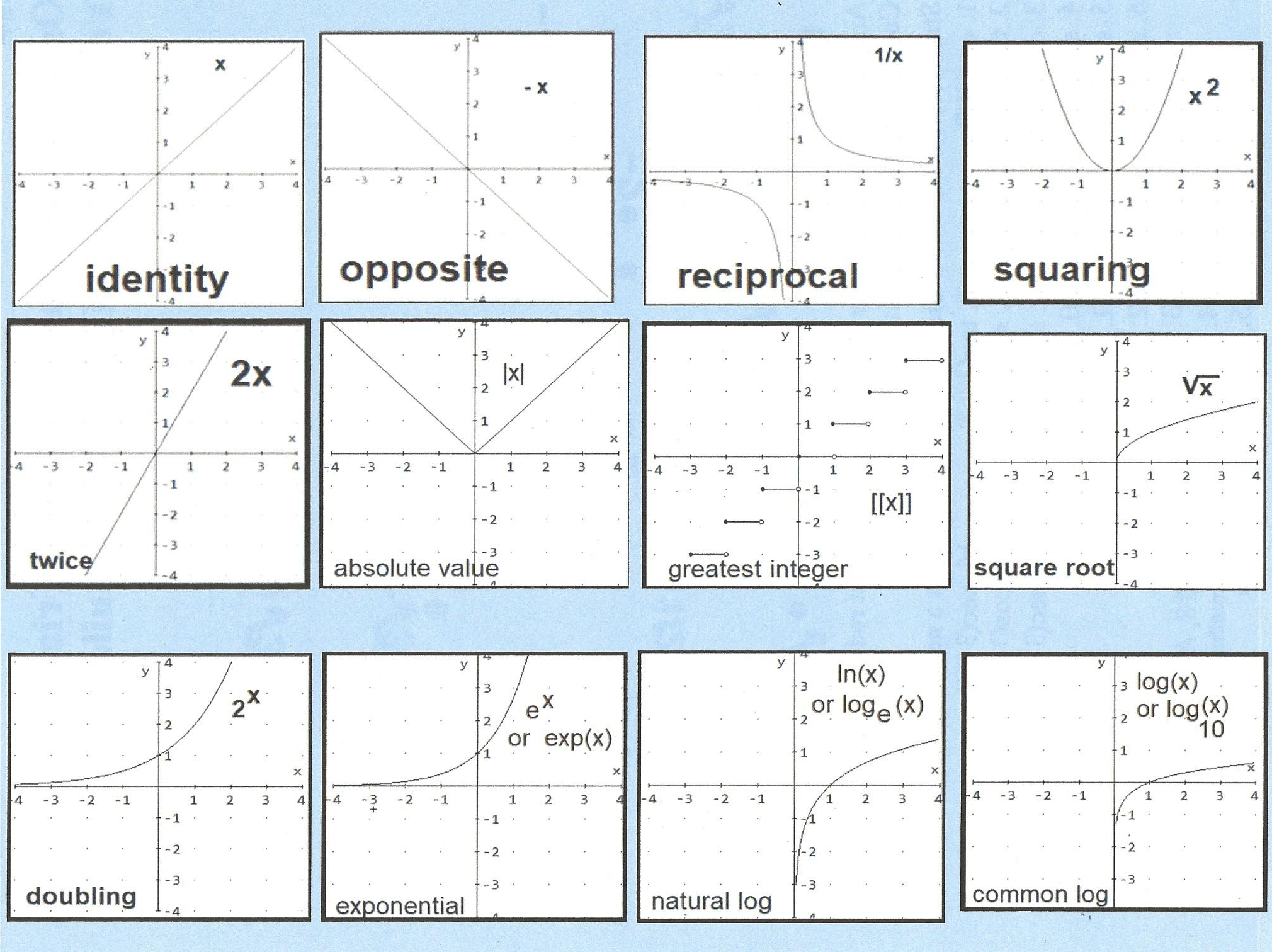 Precalc Amp Calc Function Summaries Summary Worksheets And