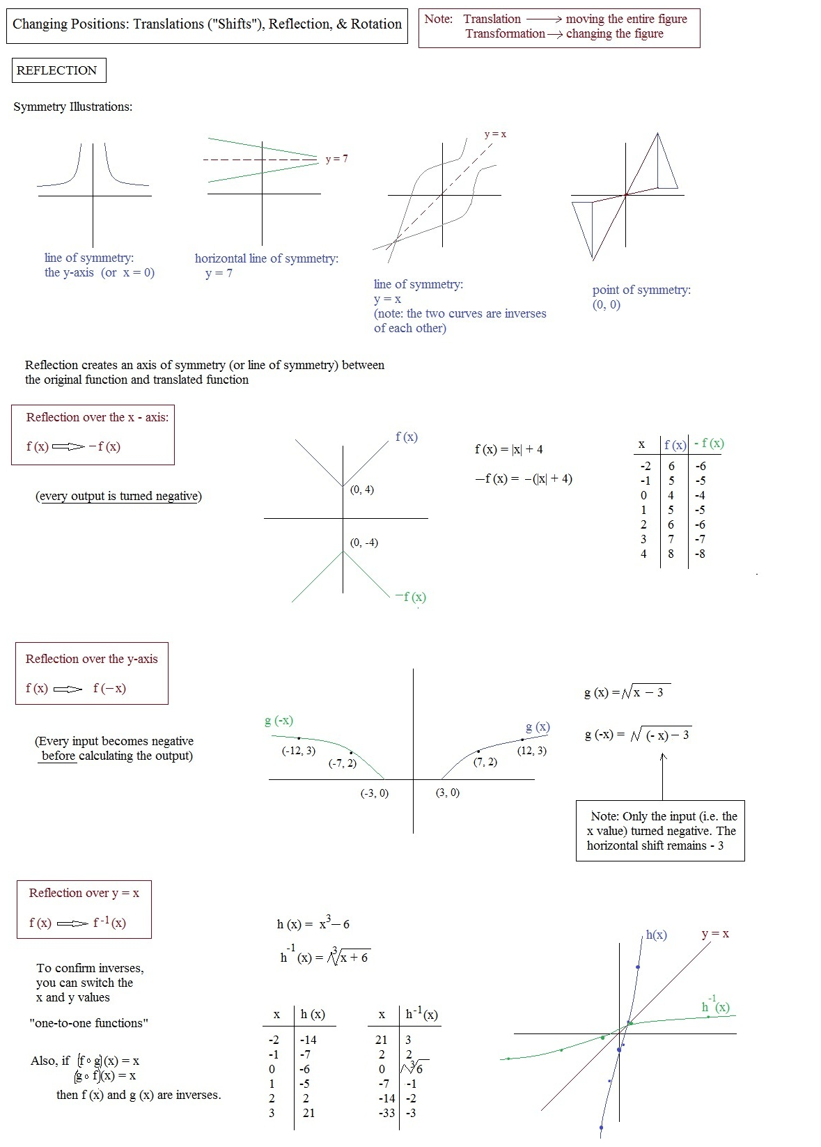 Geometry G Rotations Worksheet 1 Answers