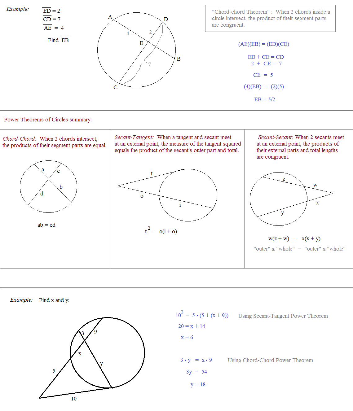 Worksheet Parts Of A Circle Worksheet Grass Fedjp