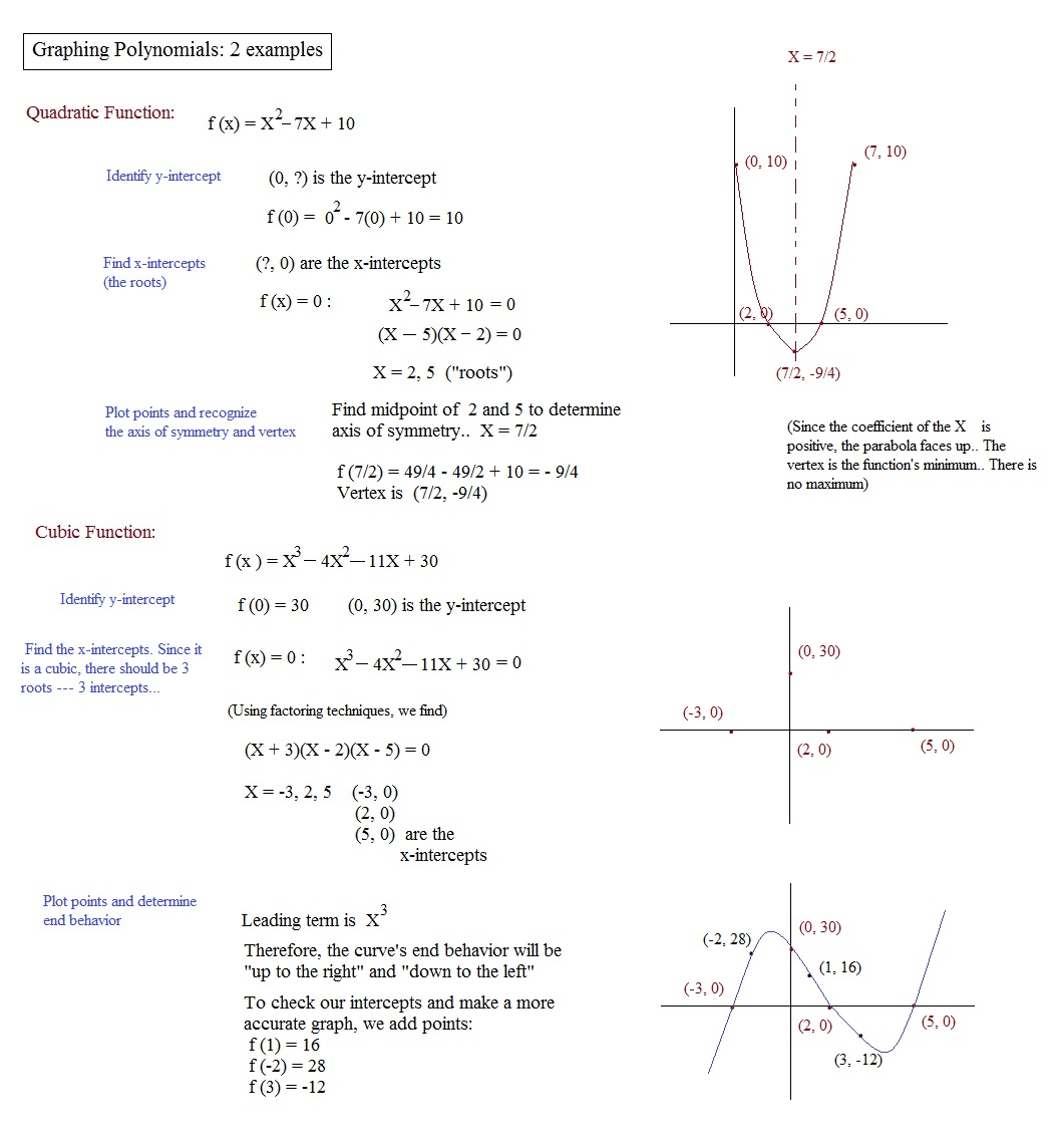 Graphing Calculator Online For Polynomial Functions Polynomials 3 1 Warm Up Lesson Presentation
