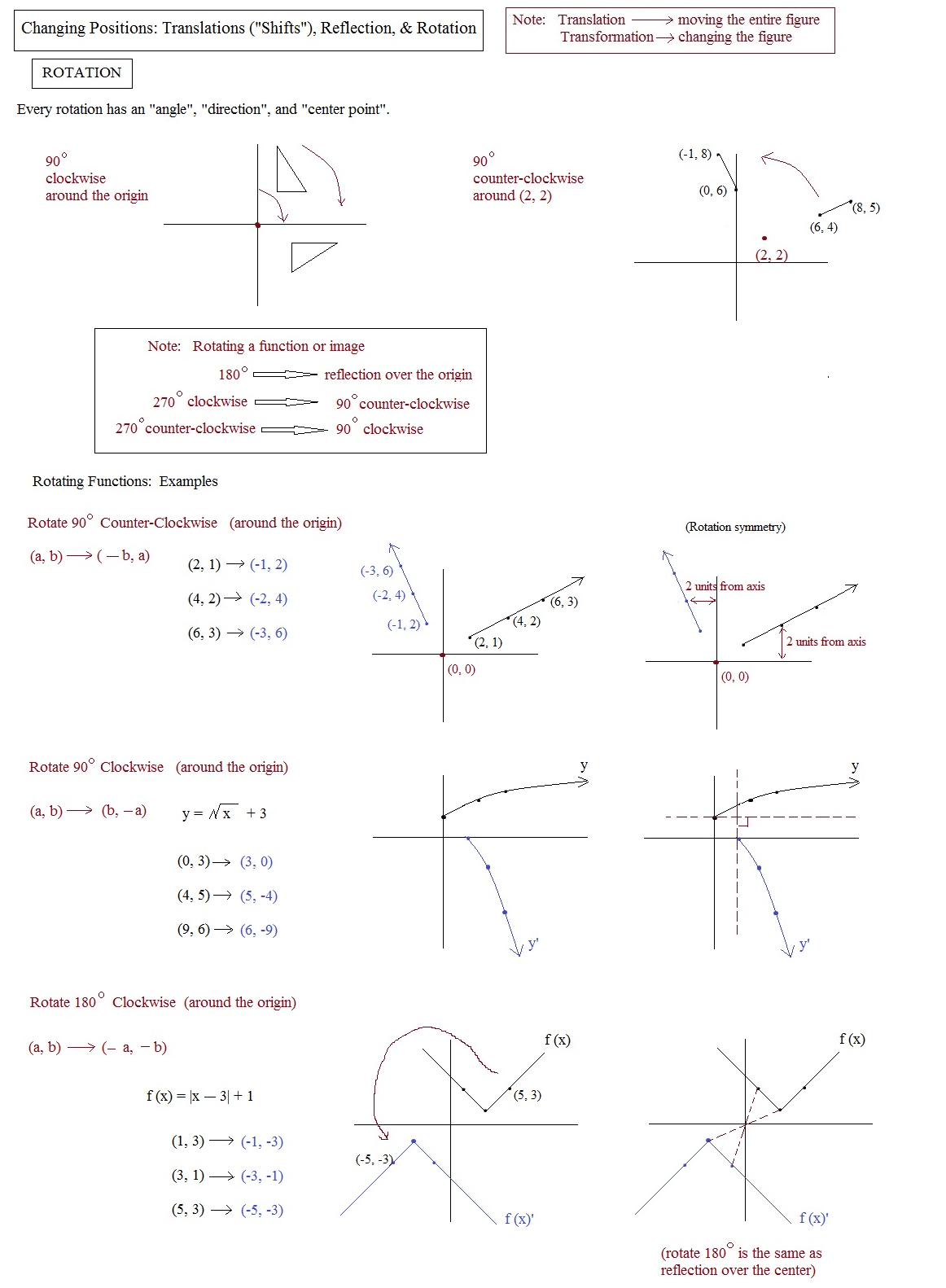 Worksheet Geometry Translations Worksheet Worksheet Fun