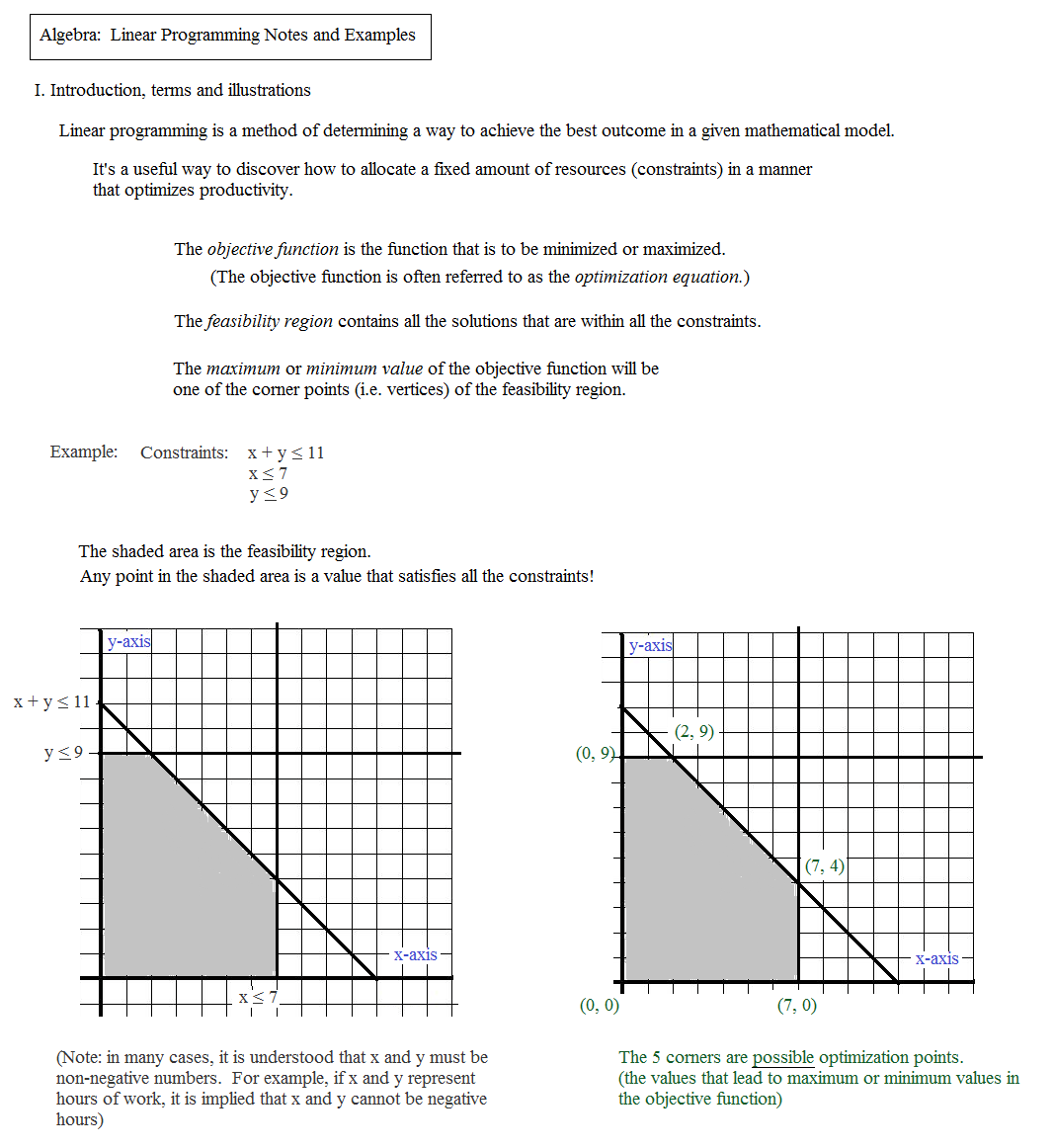 Solving Linear Programming Word Problems