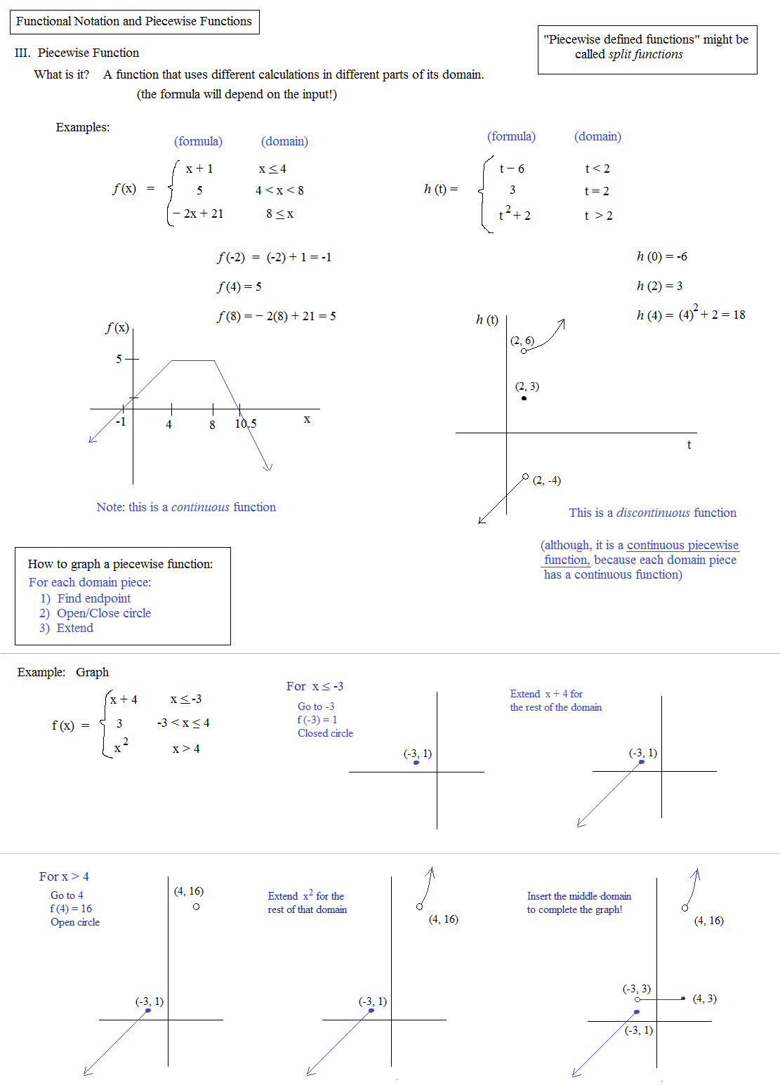 Function Notation Worksheet Multiple Choice