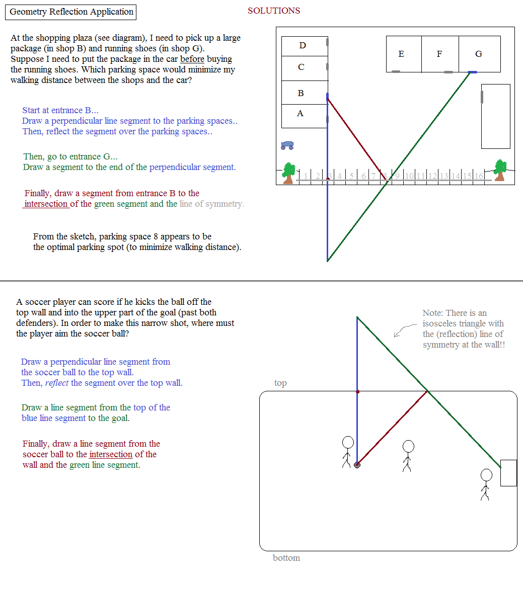 Search Results For Coordinate Plane Worksheets