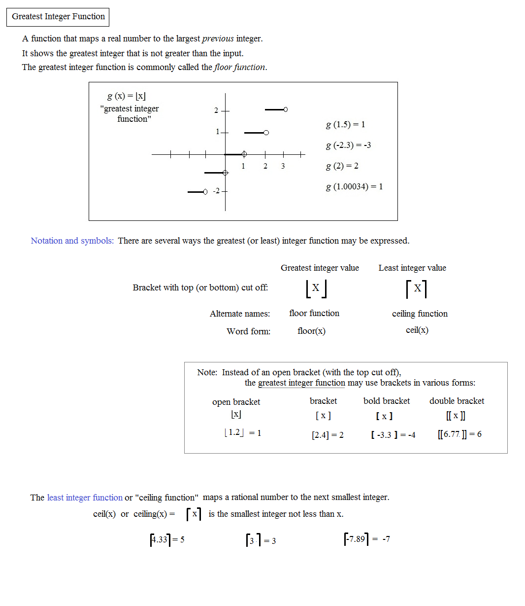 Domain Of A Function Worksheet