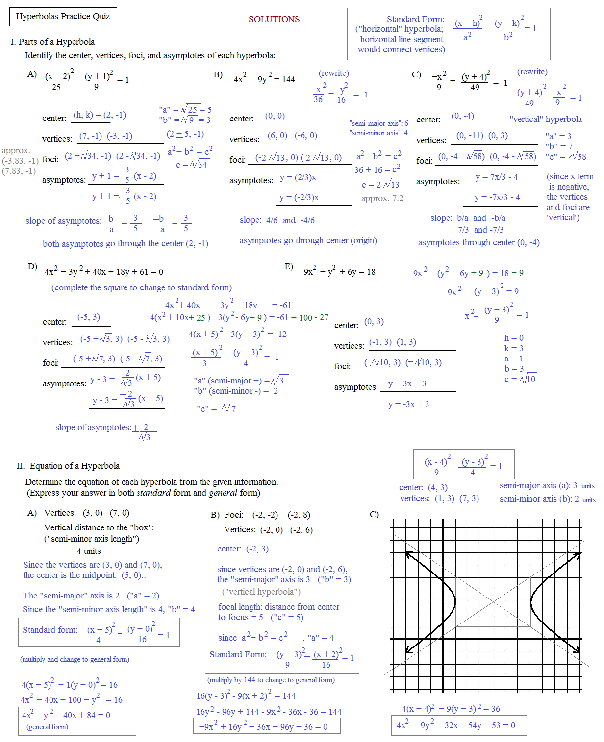 Hyperbola Worksheet With Answers