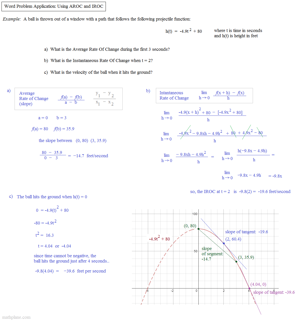 25 Slope Word Problems Worksheet