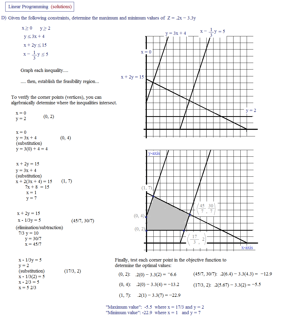 Inverse Linear Functions Worksheet Answers