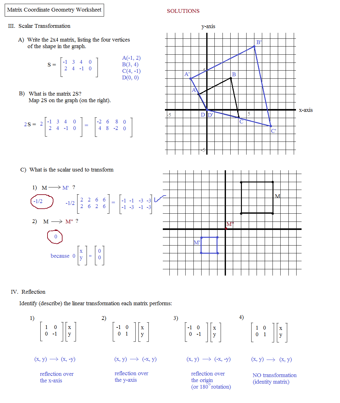 Wolf Coordinates Worksheet