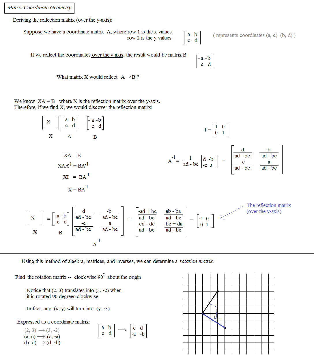 Reflection Math Worksheet