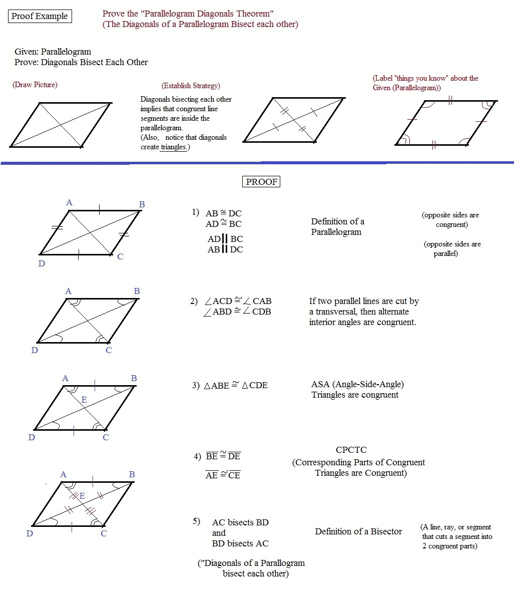 Parallelogram Examples Naming And Describing