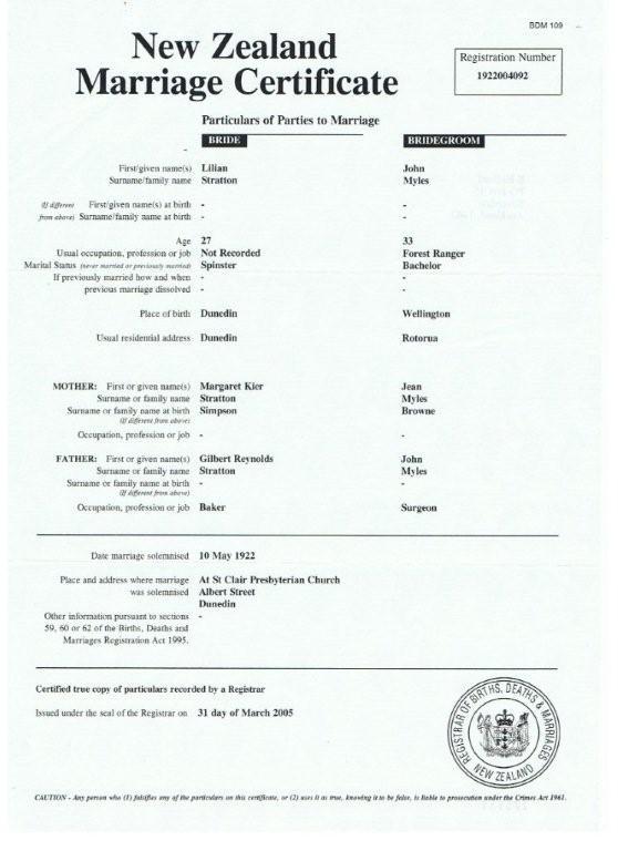 Medical Doctor Certificate