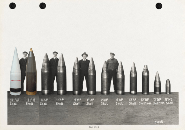 Figure 2: Battleship Shell Size Comparions. (Source)
