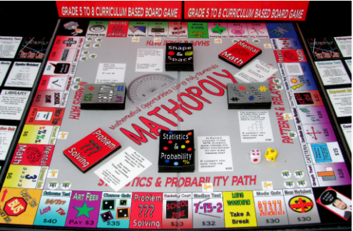 mathopoly math board game   Maths Tips From Maths Insider mathopoly math board game