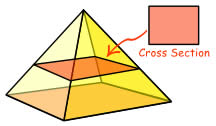 cross-section of a pyramid