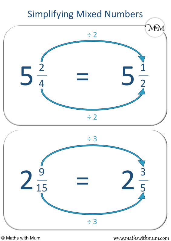 how to simplify a mixed fraction