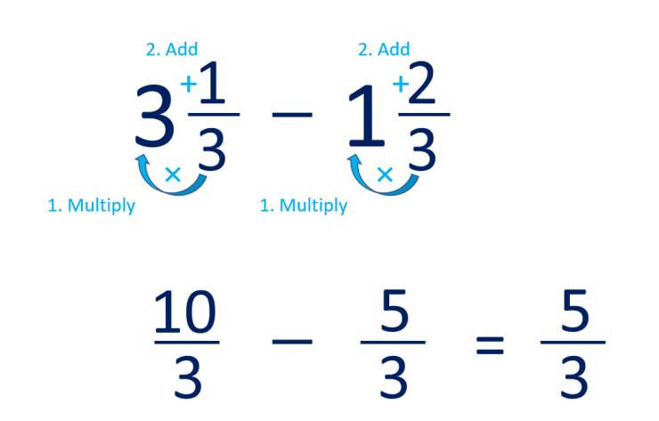 subtracting mixed numbers with like denominators example