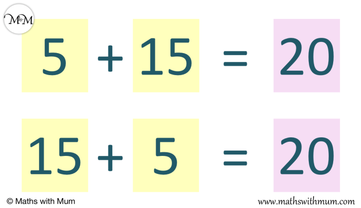 two different addition sentences 5 + 15 = 20 and 15 + 5 = 20