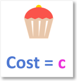 A cake that costs c