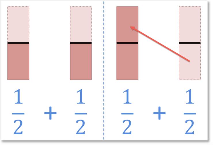 one half add one half shown visually