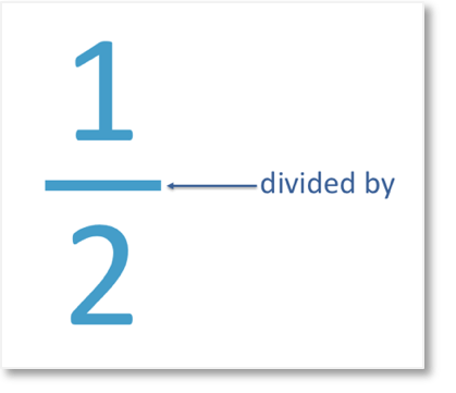 writing remainders as a fraction. 1 divided by 2 or one half.