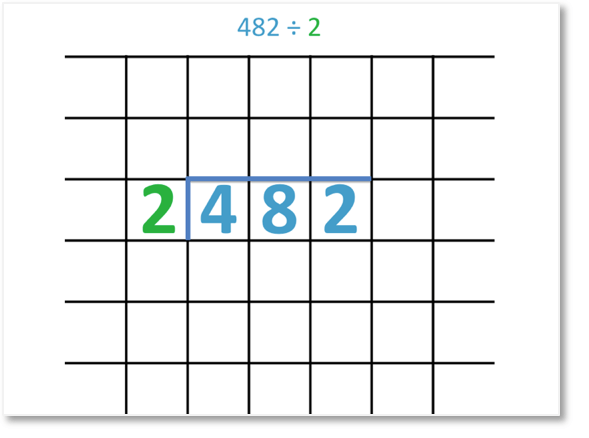 482 divided by 2 set out as a short division