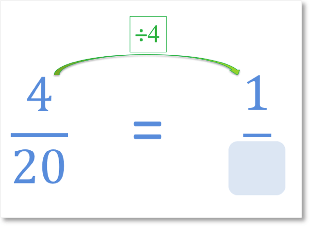 question of finding an unknown denominator
