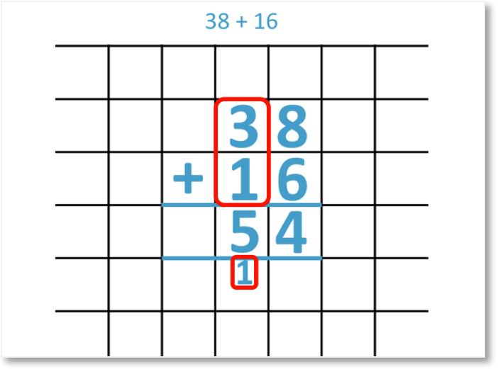 38 + 16 shown as a column addition